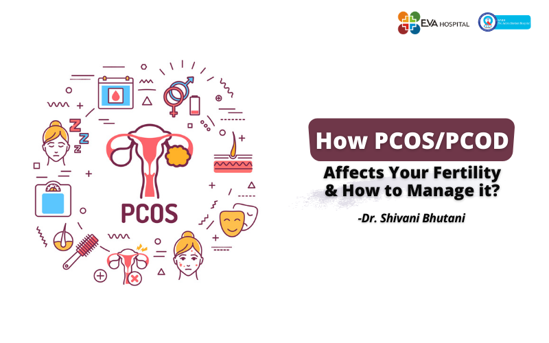 PCOS/PCOD affects